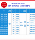 Thong-so-ky-thuat-den-duong-led-philips