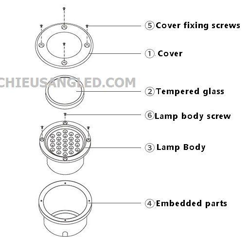 cấu tạo đèn led âm đất 24w
